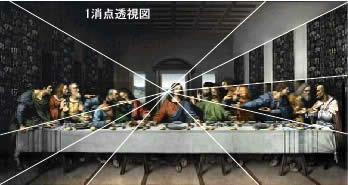 1点透視図(最後の晩餐)