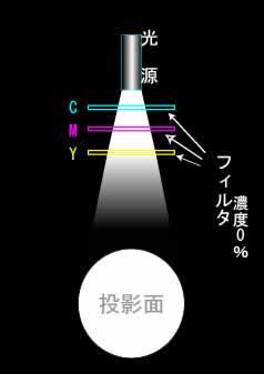 cmy_8.jpg