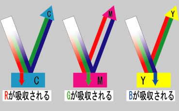genpo3gensyoku.jpg
