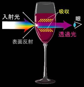 wine_toka.jpg