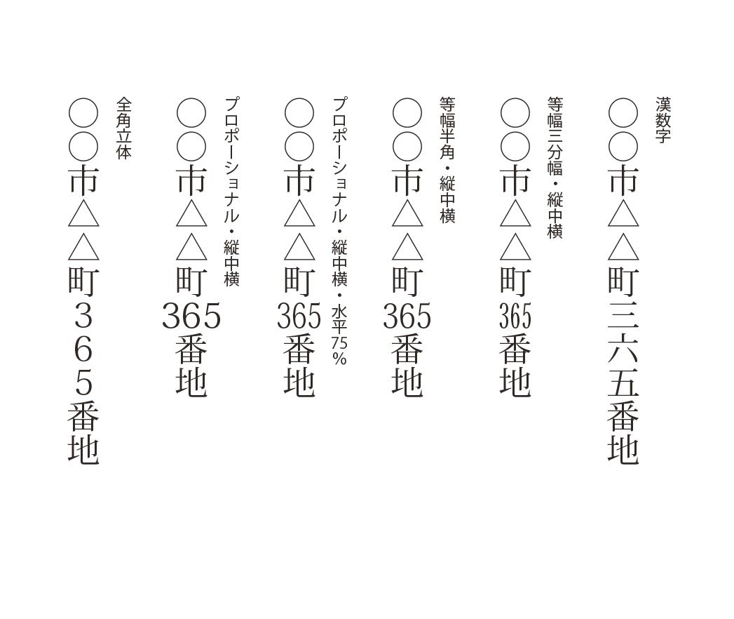 縦組み数字の処理は個人の主観に依るところが大きいので難しいところだと思います。
